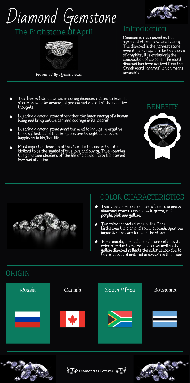 Diamond The Birthstone Of April