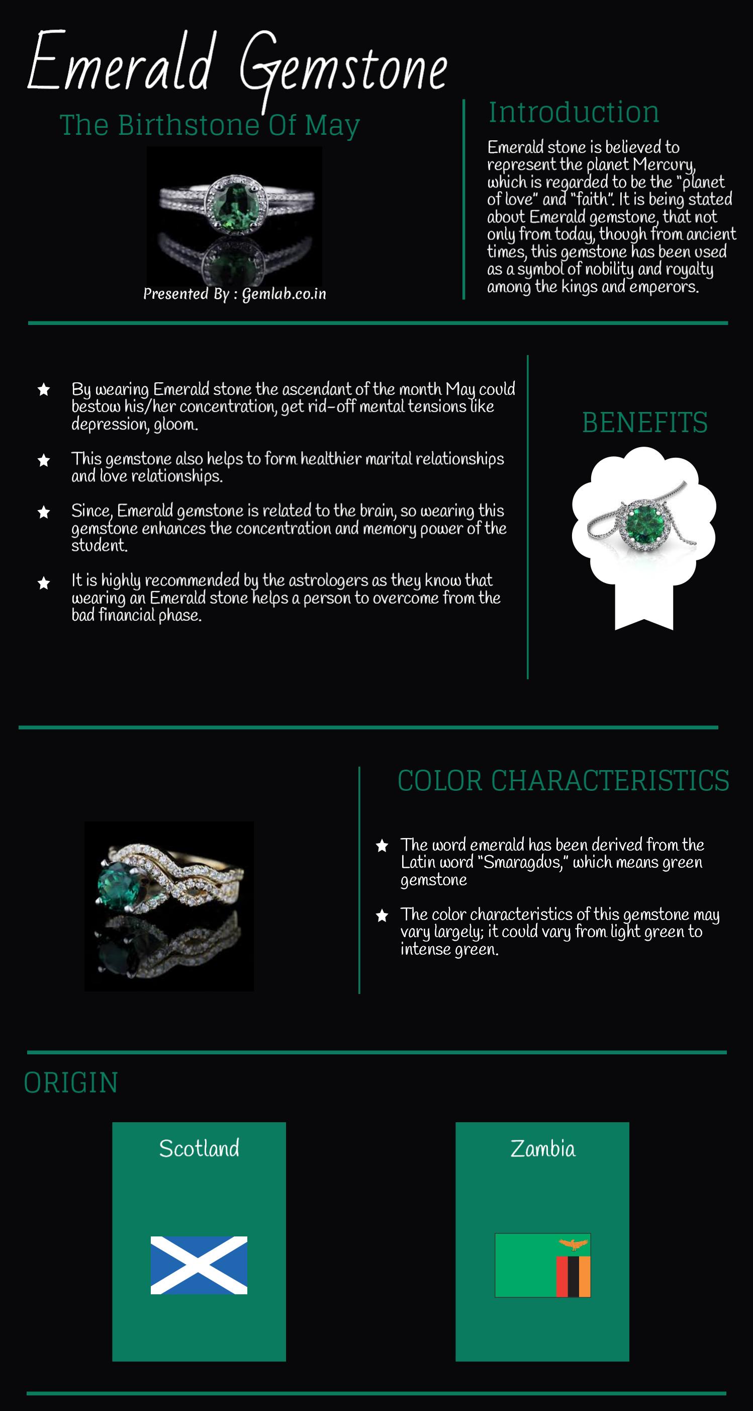 Emerald Birthstone of May