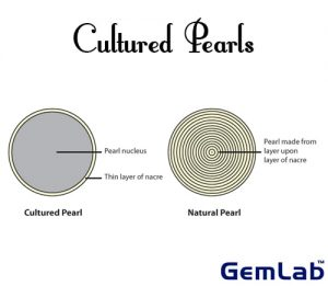 What Are Cultured Pearl Gemstones